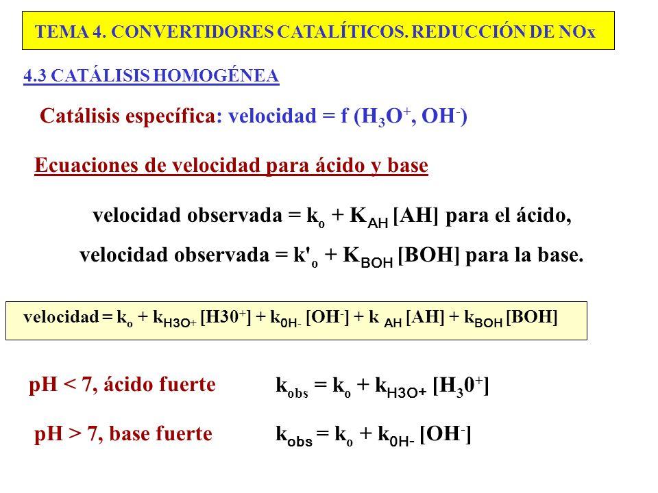 velocidad observada = ko + KAH [AH] para el ácido,